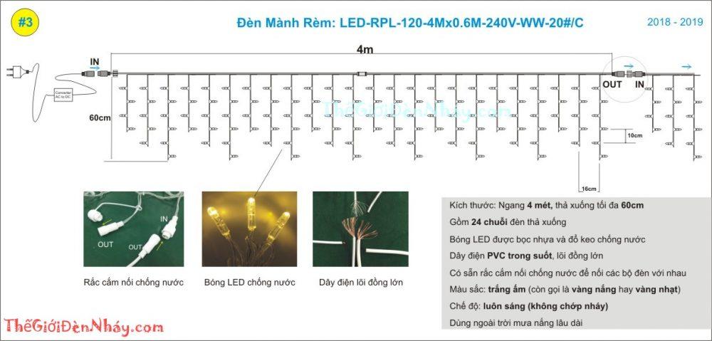 cấu truc của bộ đèn led thả rèm 0.6m